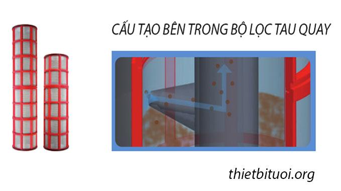 Cấu tạo màn lọc bộ lọc đĩa tưới nhỏ giọt
