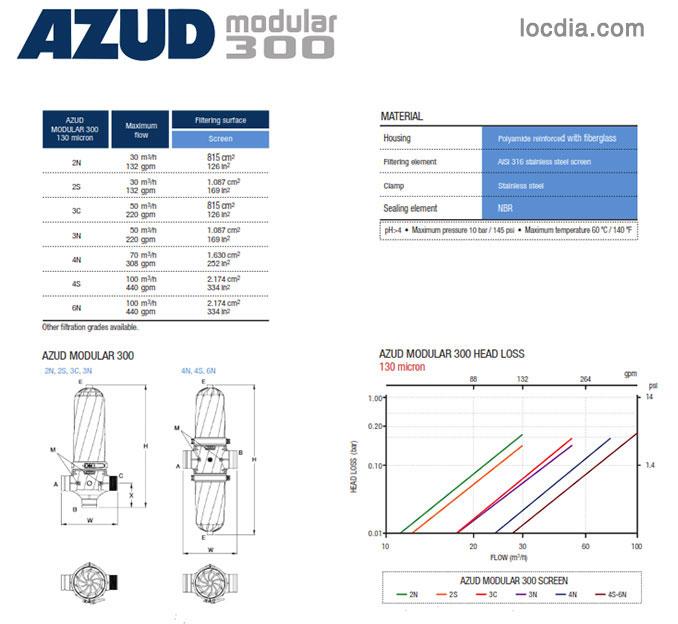 Thông số kỹ thuật lọc đĩa Azud Modular 300